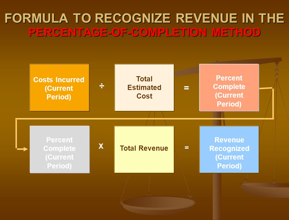 FORMULA TO RECOGNIZE REVENUE IN THE PERCENTAGE-OF-COMPLETION METHOD