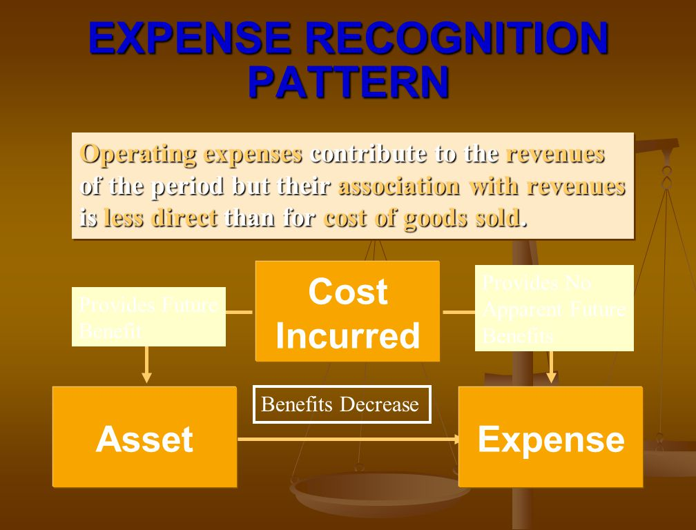EXPENSE RECOGNITION PATTERN