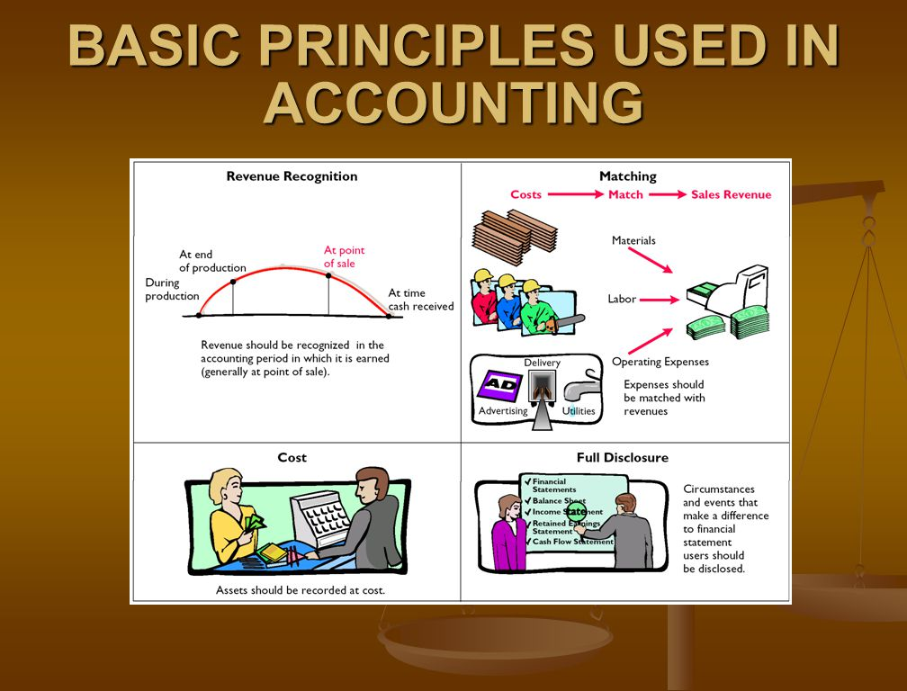 BASIC PRINCIPLES USED IN ACCOUNTING