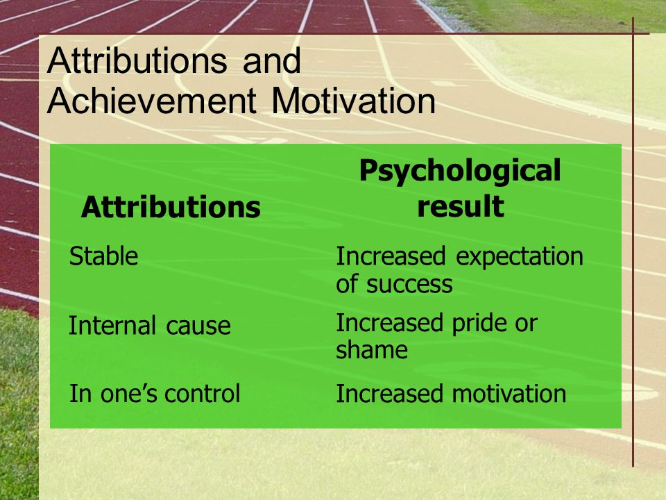 Attributions and Achievement Motivation