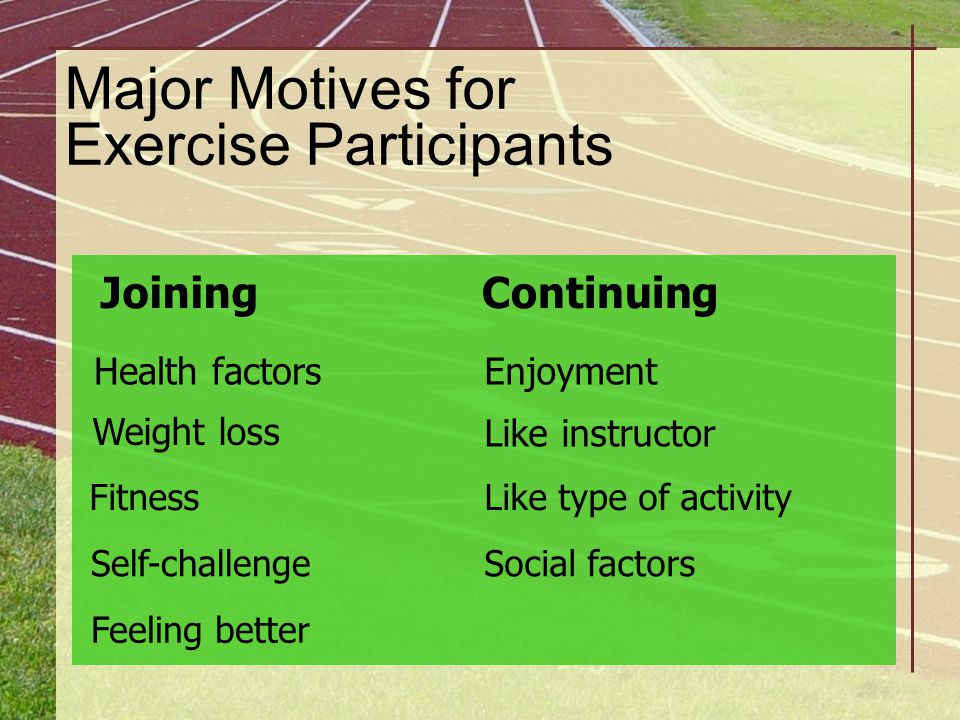 Major Motives for Exercise Participants