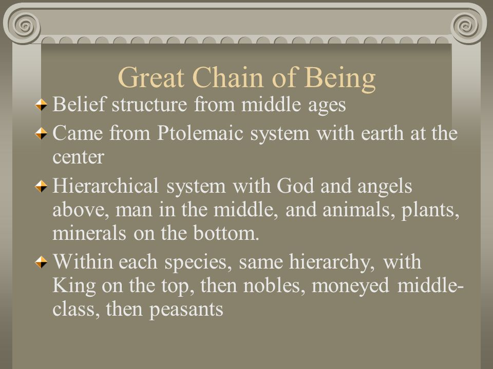 Great Chain of Being Belief structure from middle ages