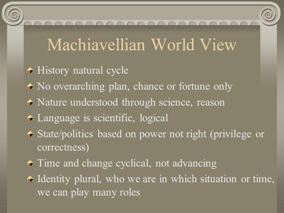 Machiavellian World View