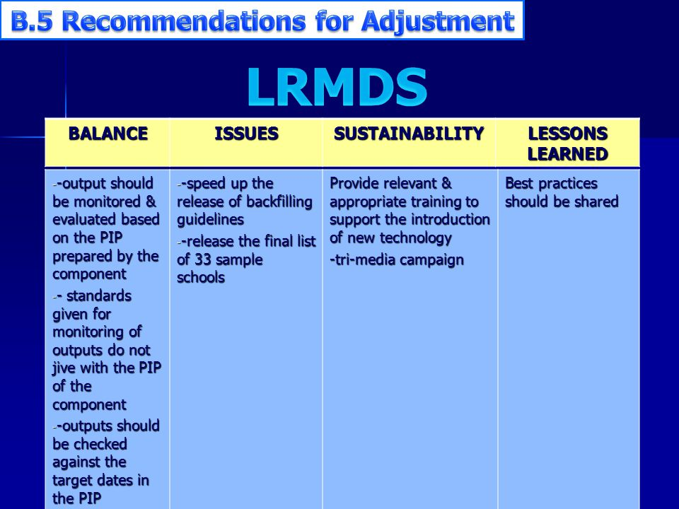 B.5 Recommendations for Adjustment