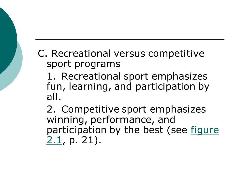 C. Recreational versus competitive sport programs