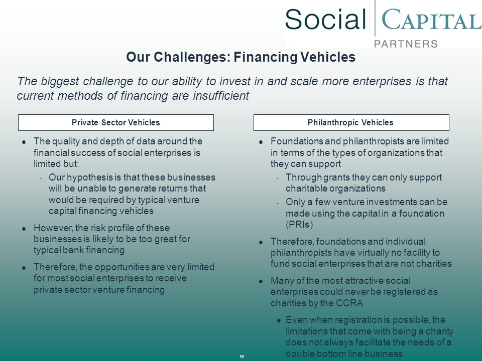 Our Challenges: Financing Vehicles