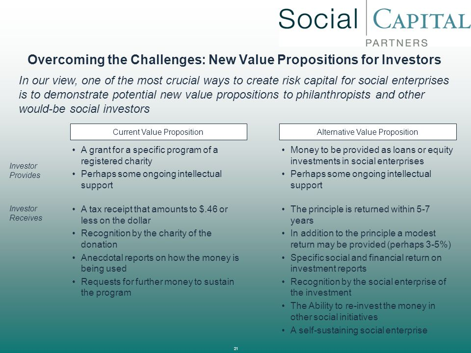 Overcoming the Challenges: New Value Propositions for Investors
