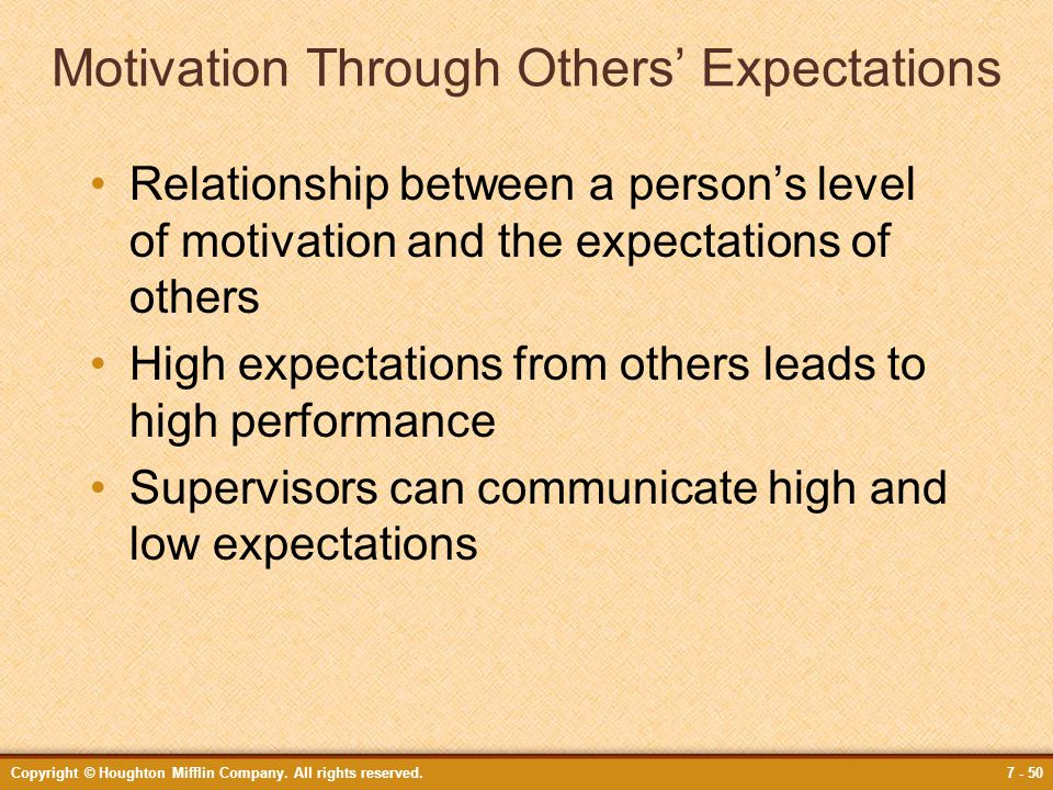 Motivation Through Others' Expectations