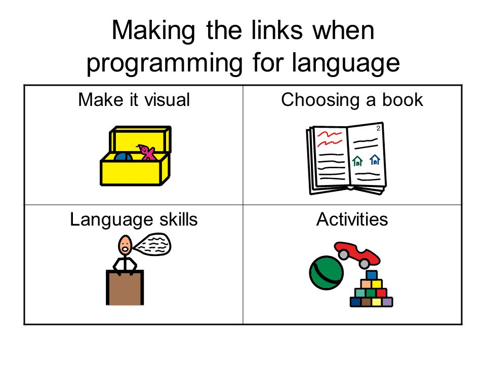 Making the links when programming for language