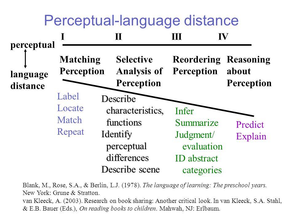 Perceptual-language distance