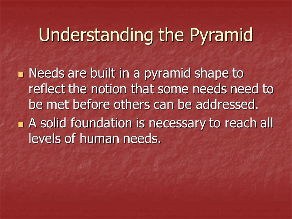 Understanding the Pyramid