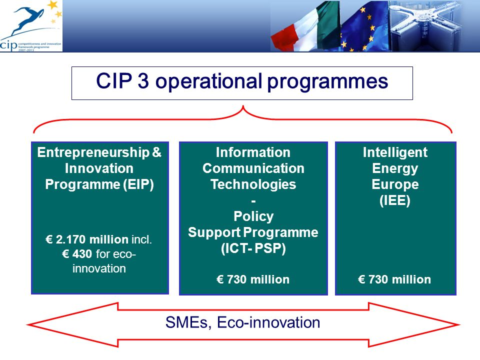 CIP 3 operational programmes