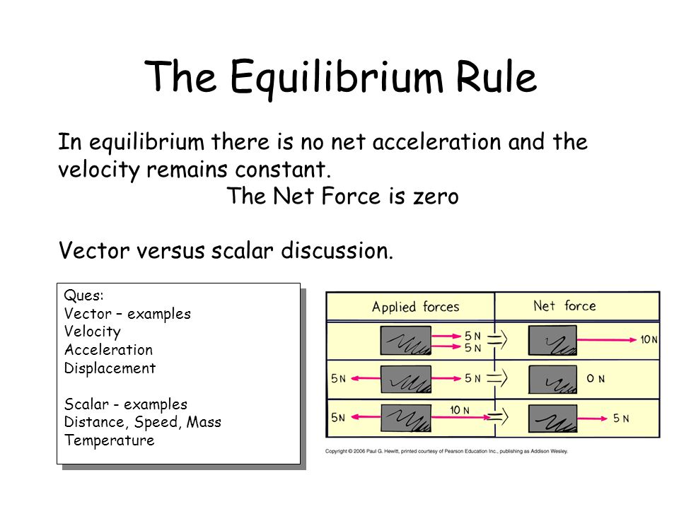 The Equilibrium Rule In equilibrium there is no net acceleration and the velocity remains constant.