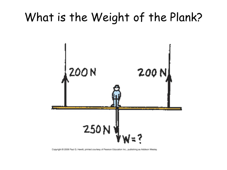 What is the Weight of the Plank