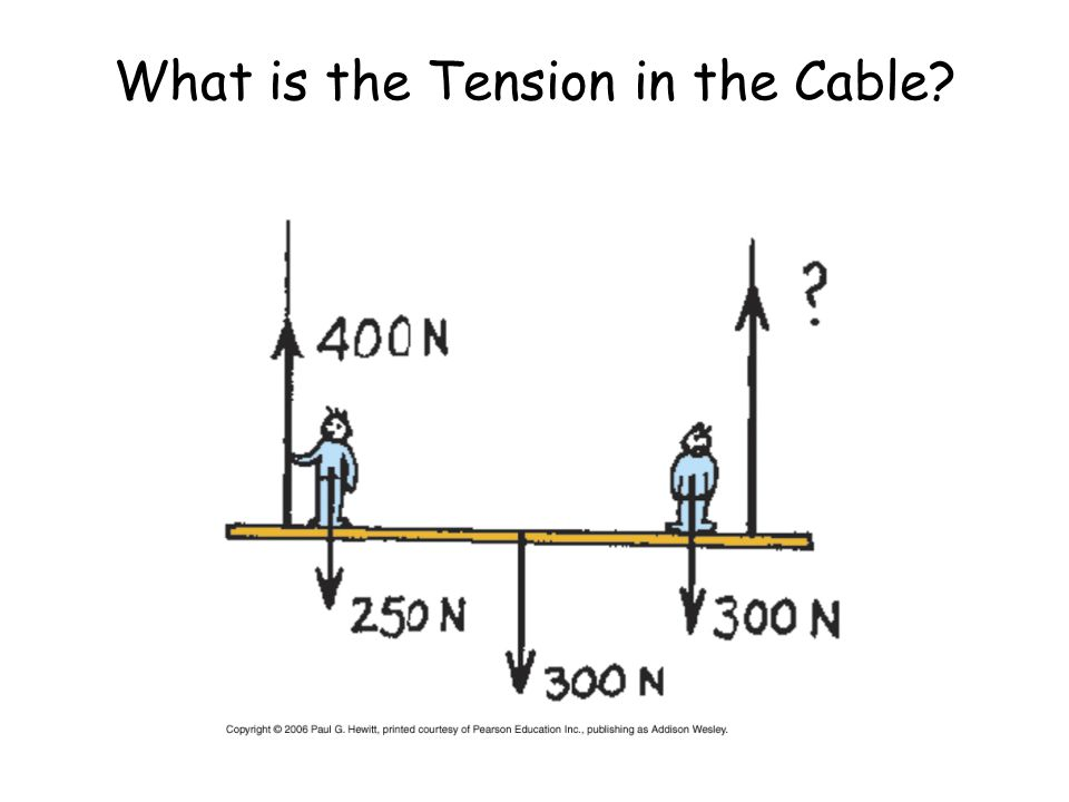 What is the Tension in the Cable