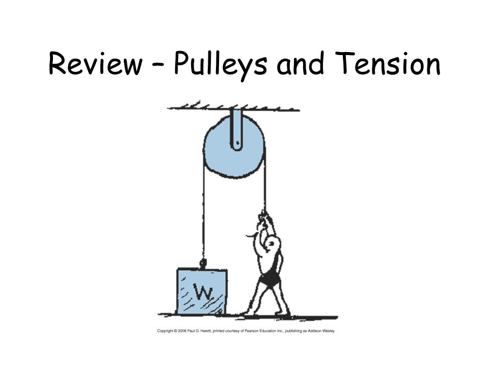 Review – Pulleys and Tension