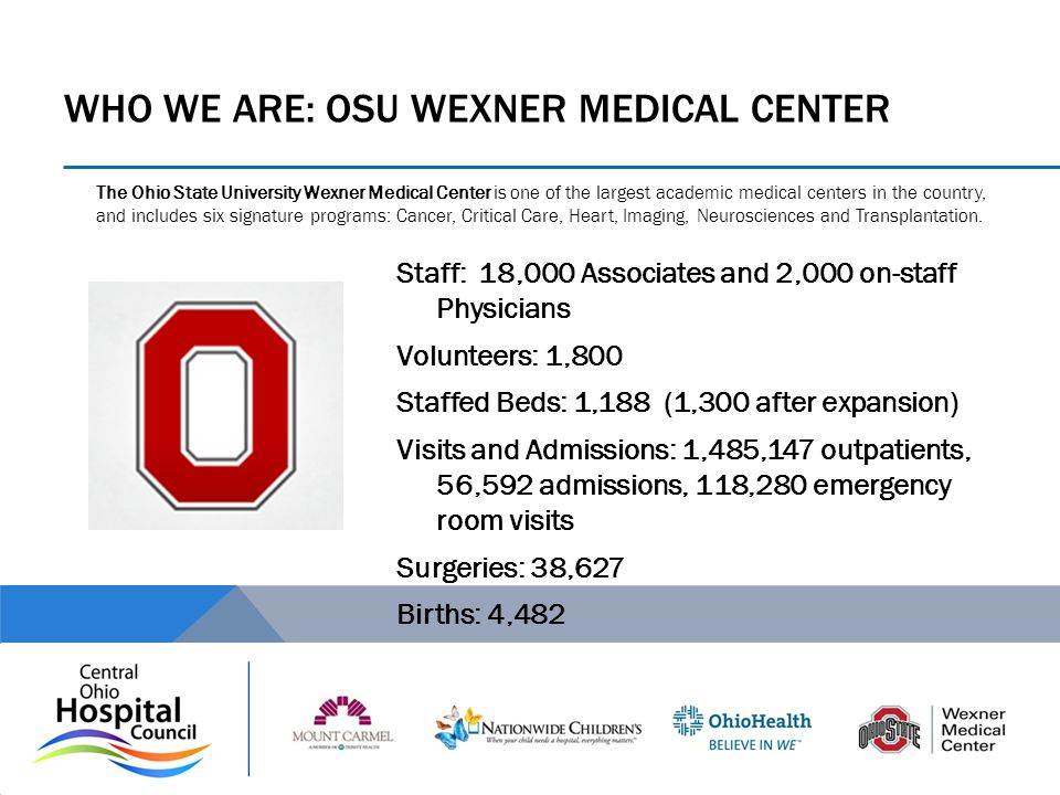 Who we are: osu wexner medical center