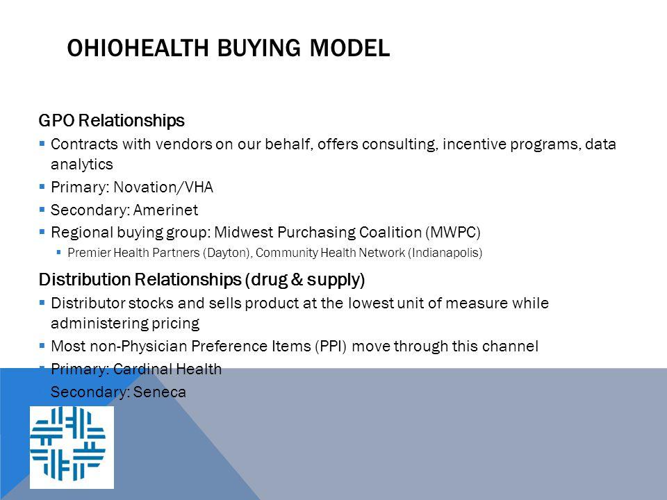 OhioHealth Buying Model