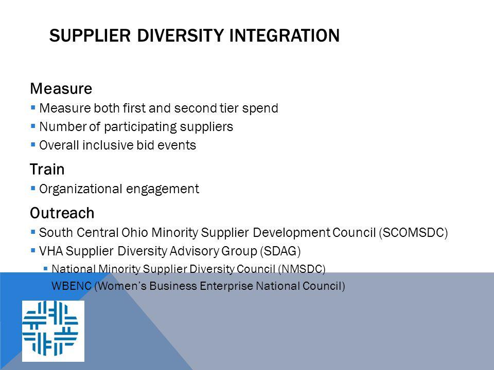 Supplier Diversity Integration