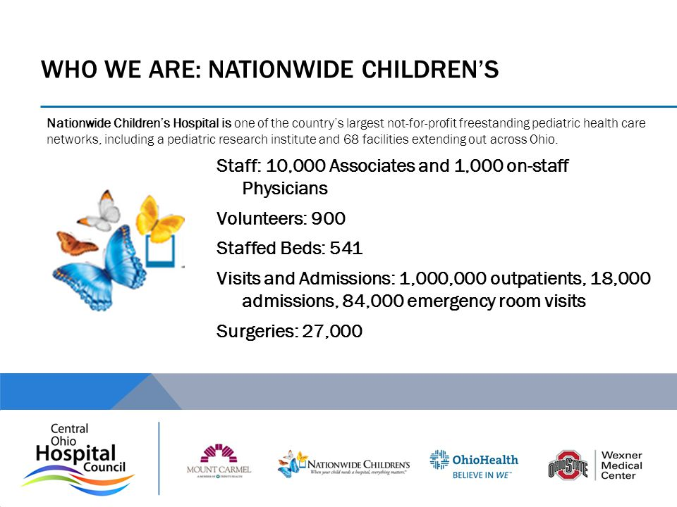 Who we are: nationwide children's