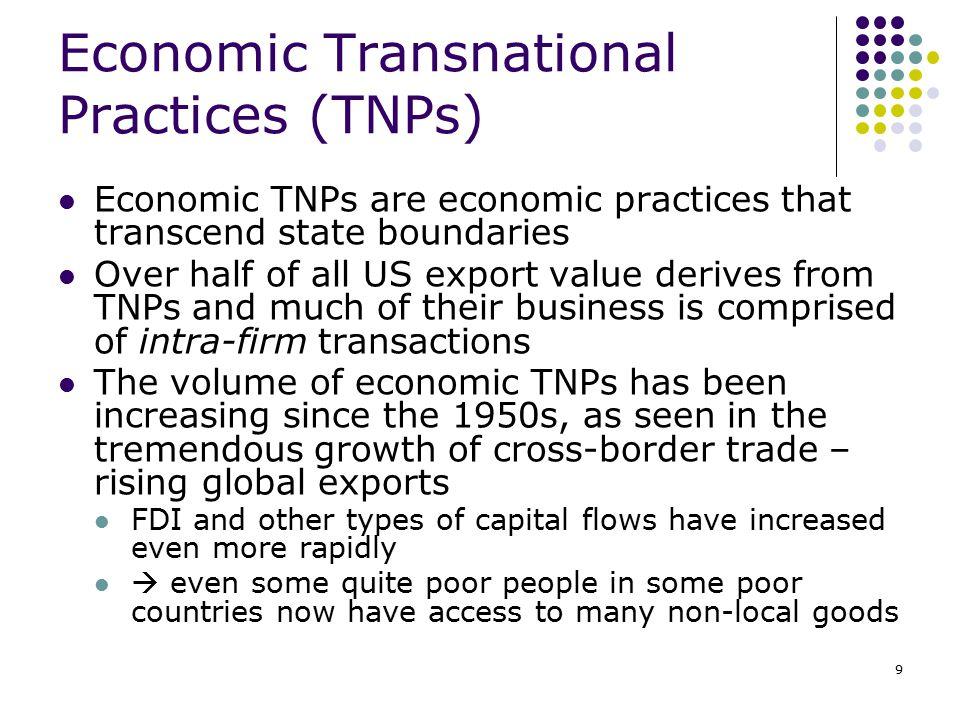 Economic Transnational Practices (TNPs)