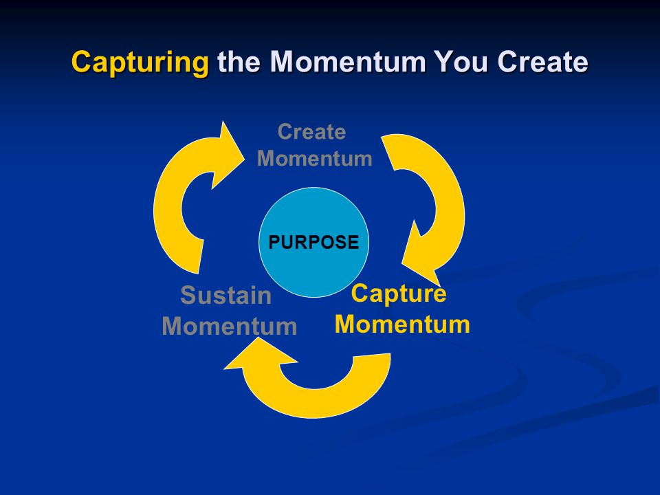 Capturing the Momentum You Create