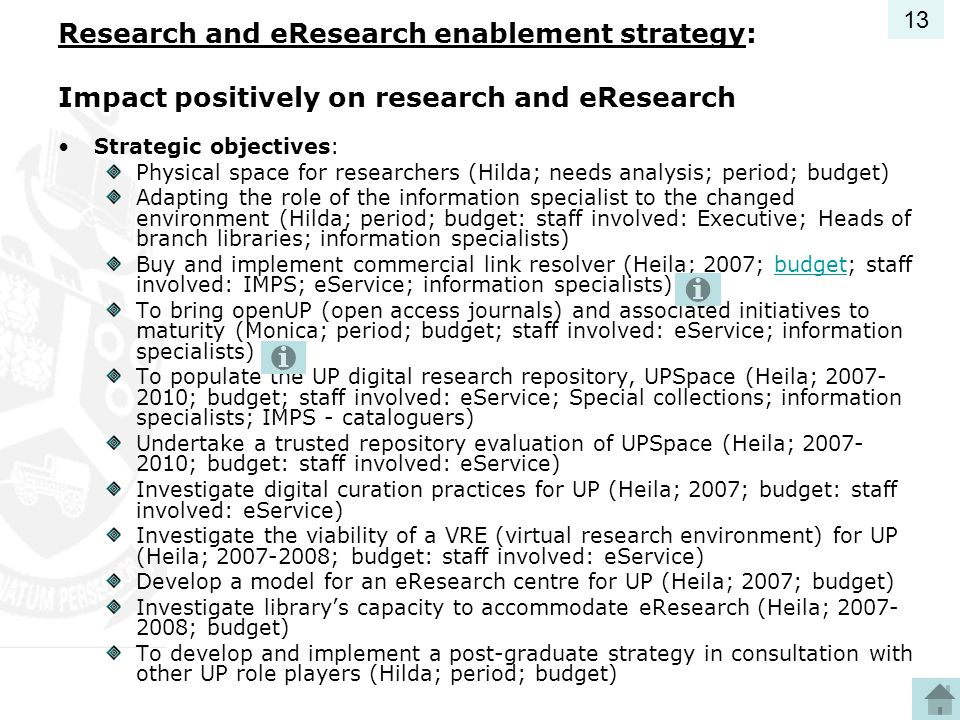 Research and eResearch enablement strategy: Impact positively on research and eResearch