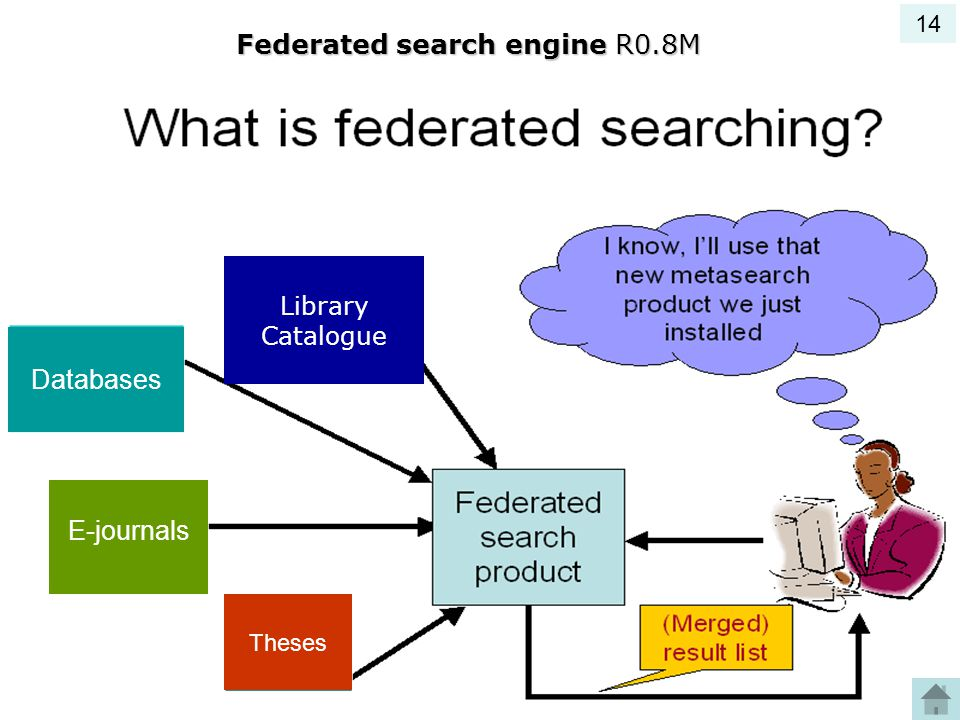 Federated search engine R0.8M