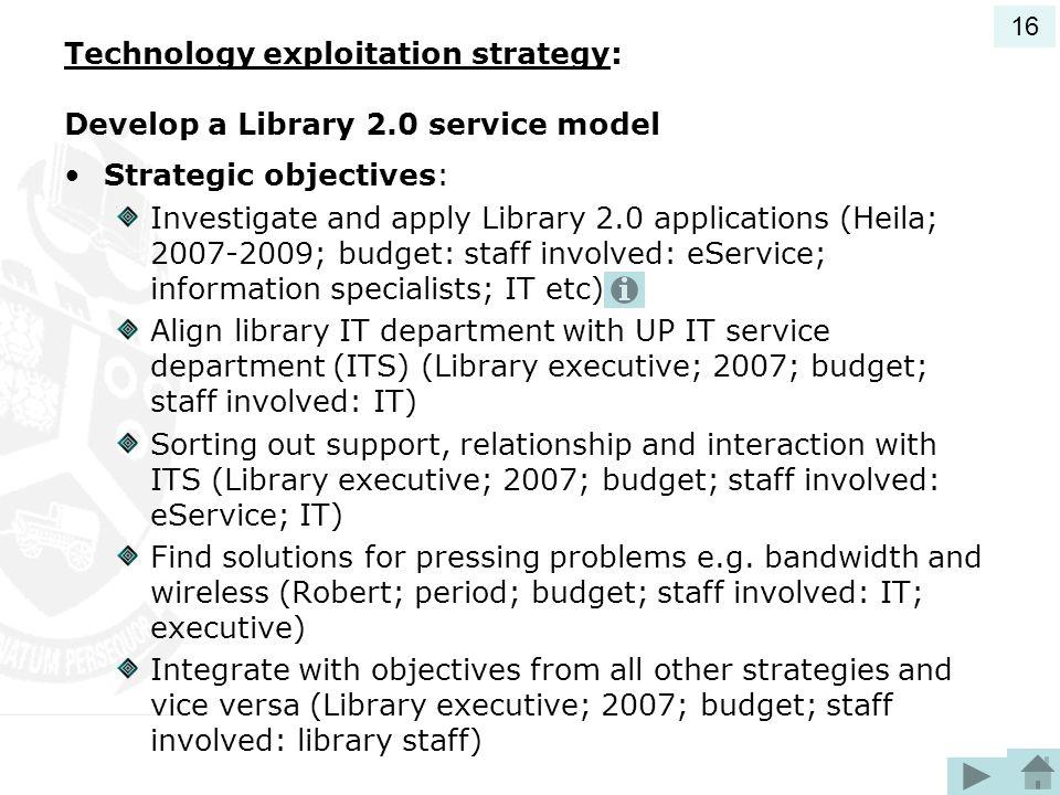 Technology exploitation strategy: Develop a Library 2.0 service model