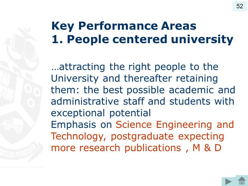 Key Performance Areas 1. People centered university
