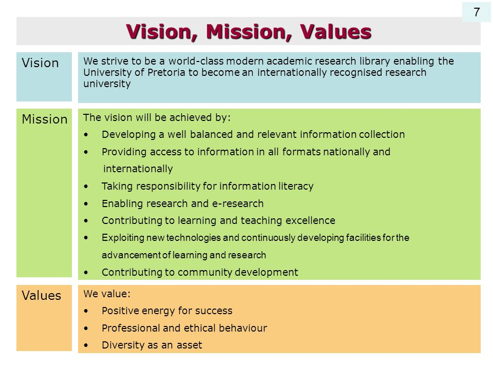 Vision, Mission, Values 7 Vision Mission Values