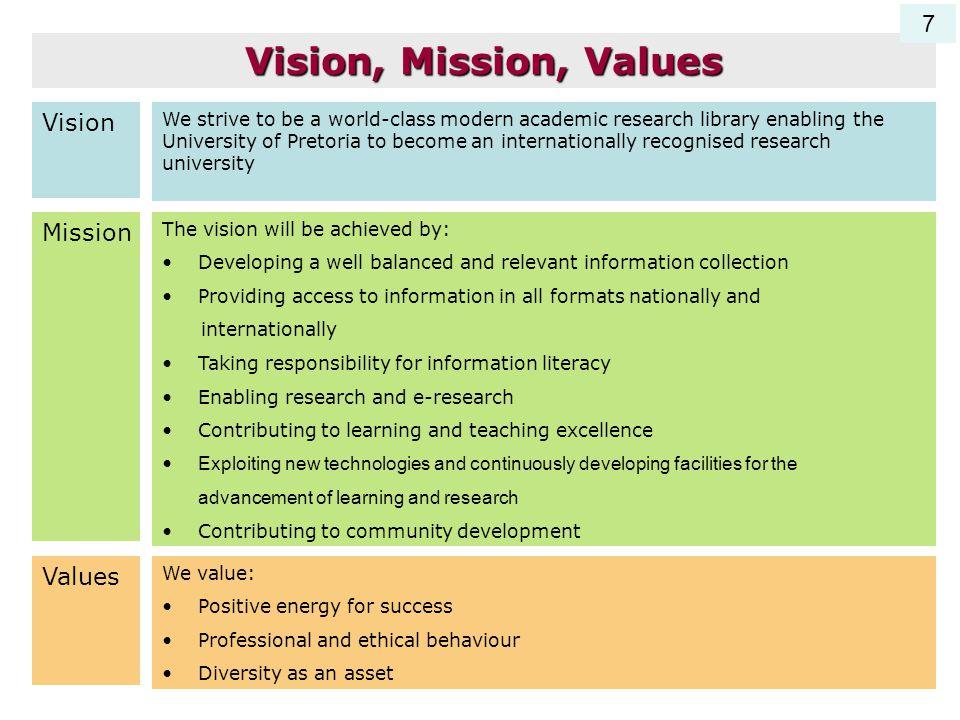 Vision, Mission, Values 7 Vision Mission Values