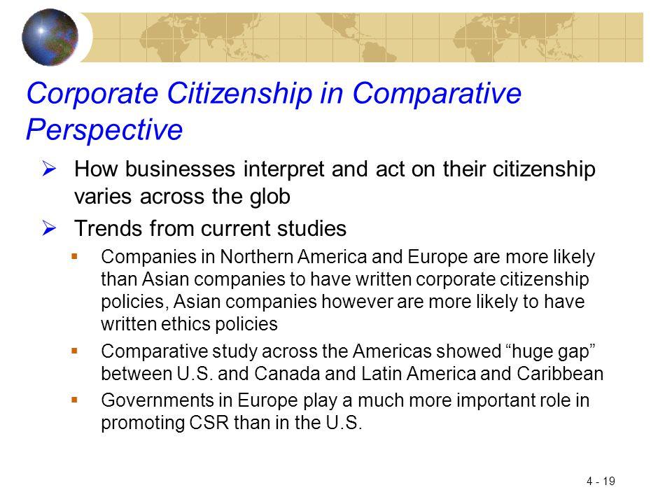 Corporate Citizenship in Comparative Perspective