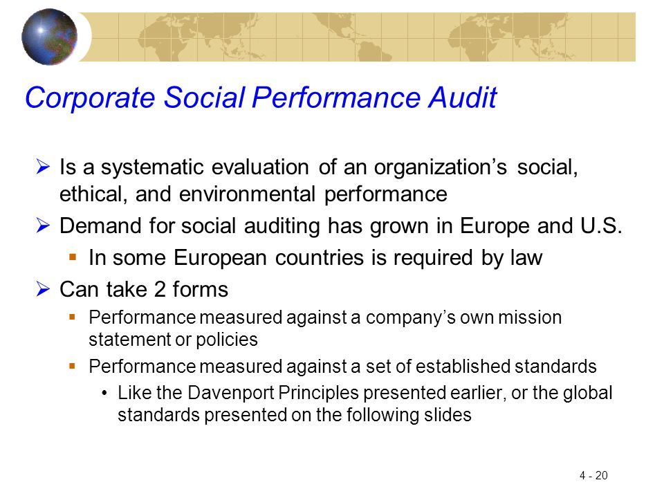 Corporate Social Performance Audit