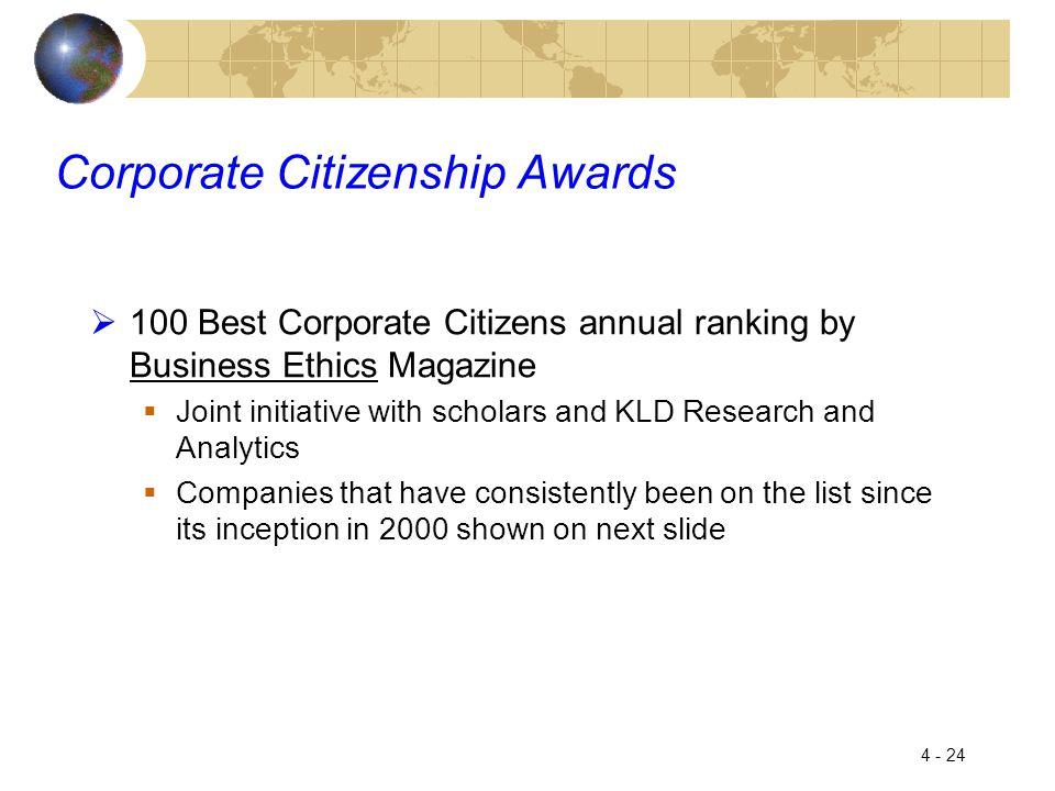 Corporate Citizenship Awards
