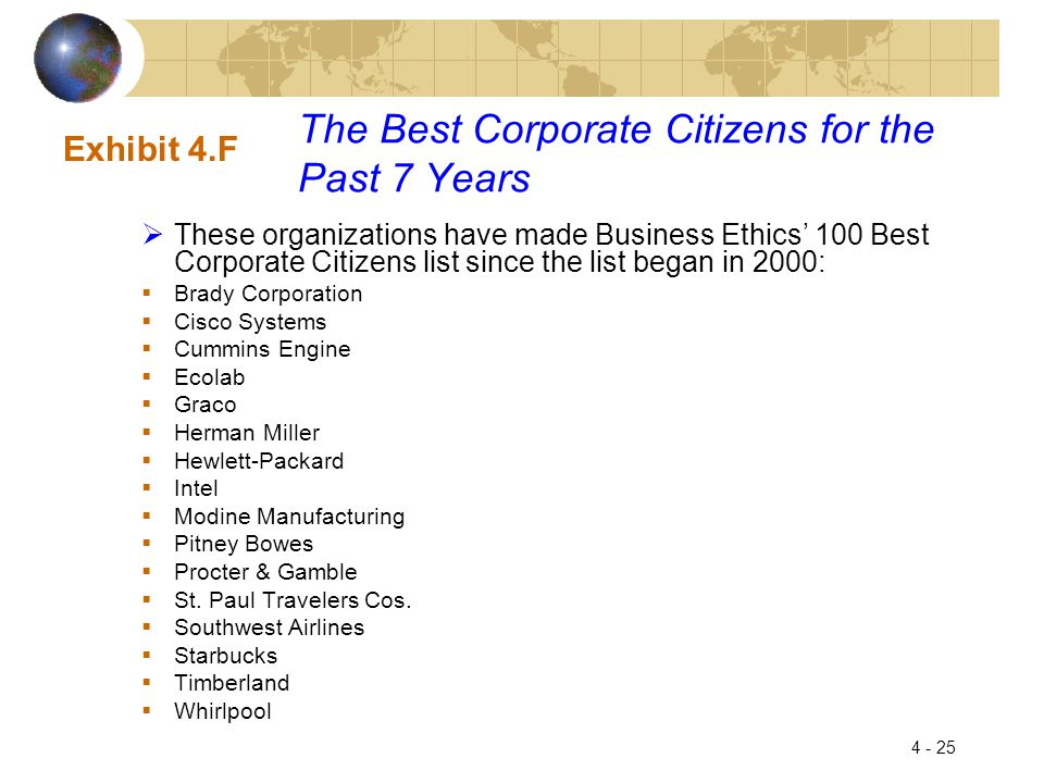The Best Corporate Citizens for the Past 7 Years