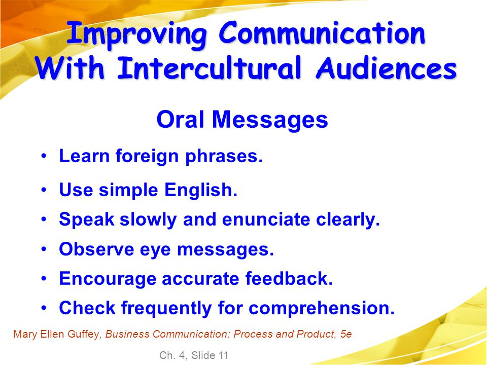 Improving Communication With Intercultural Audiences