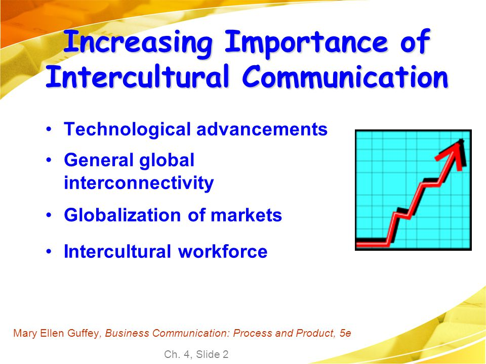 Increasing Importance of Intercultural Communication