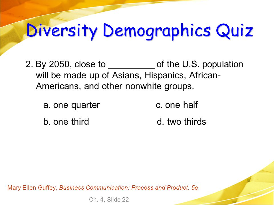 Diversity Demographics Quiz