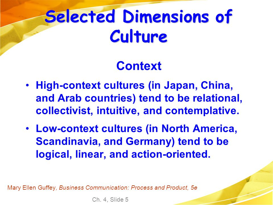 Selected Dimensions of Culture