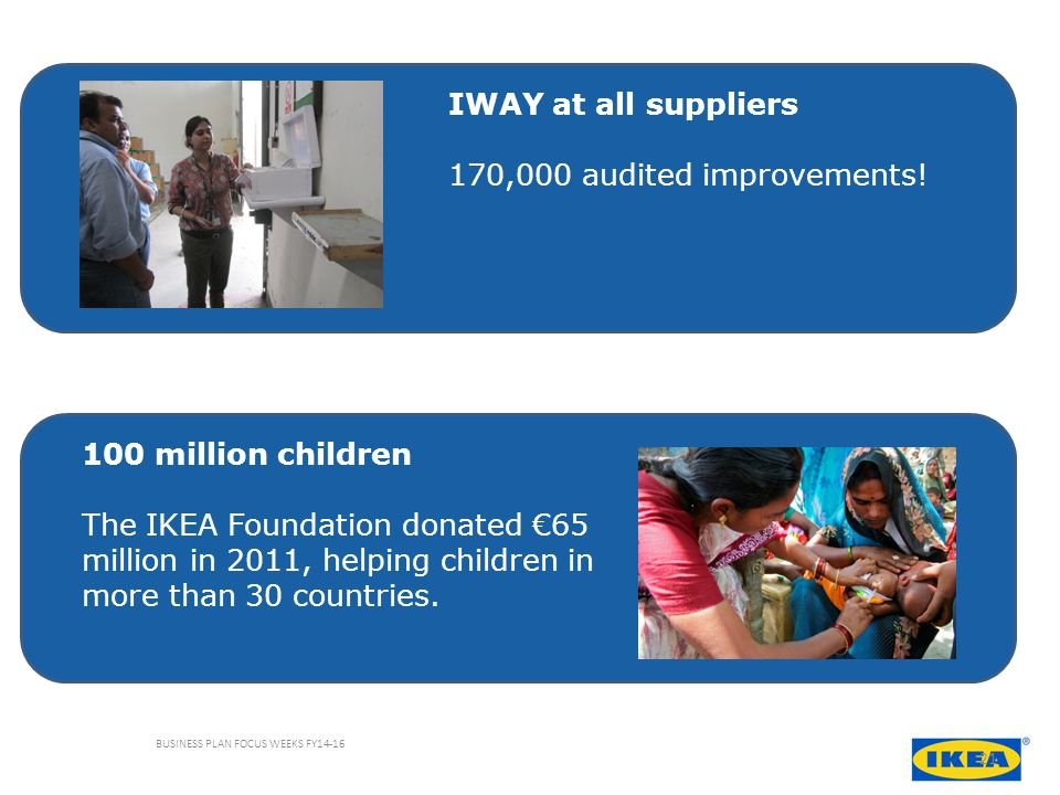 IWAY at all suppliers 170,000 audited improvements!