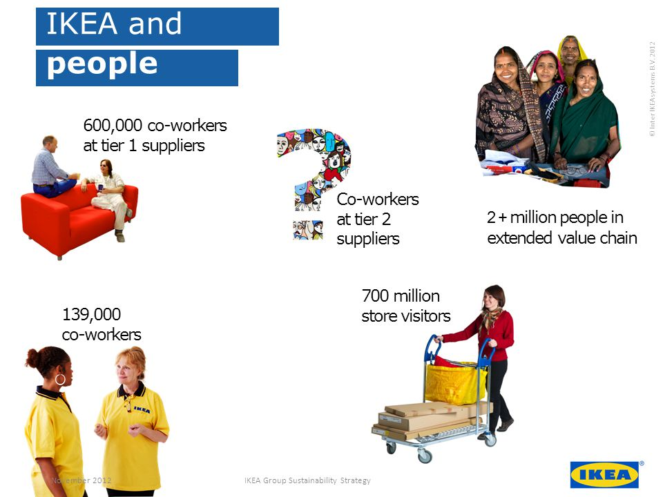 IKEA and people 600,000 co-workers at tier 1 suppliers