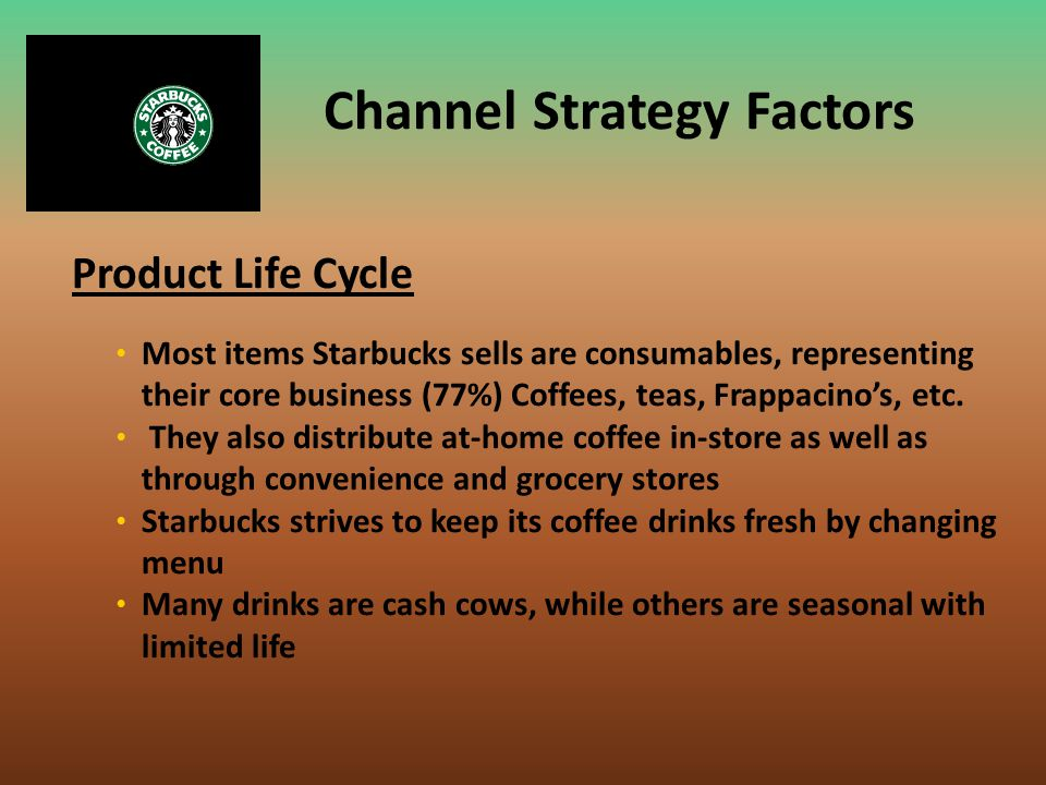 Channel Strategy Factors