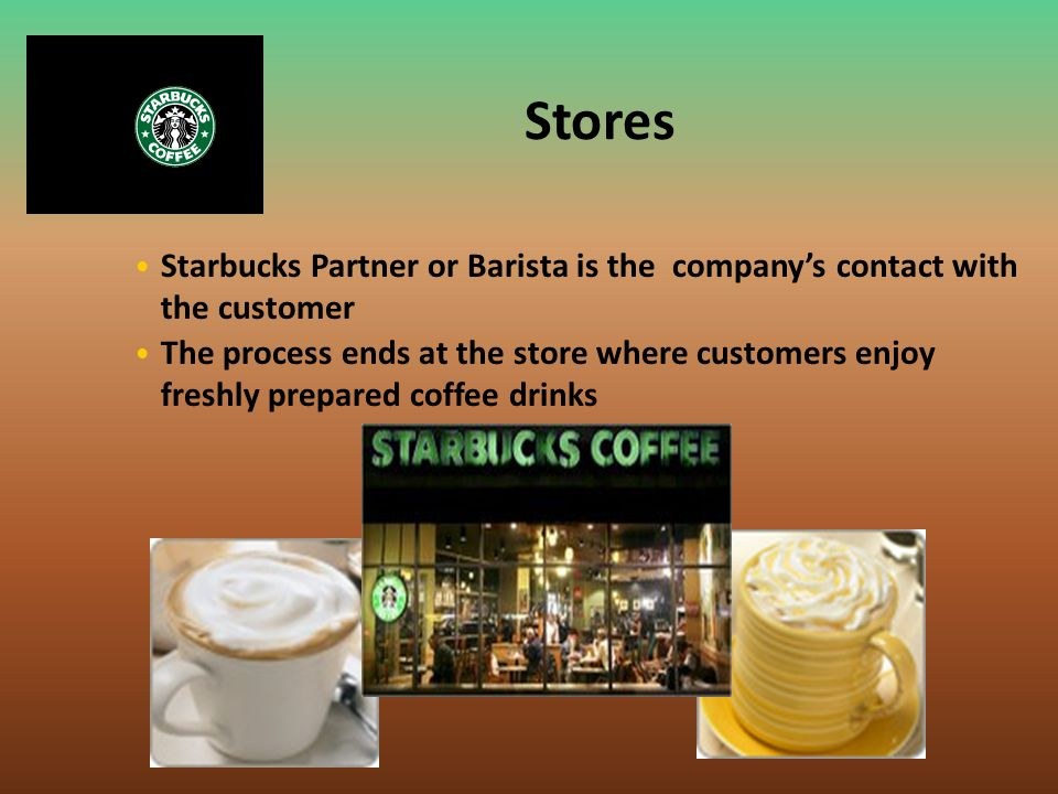 Stores Starbucks Partner or Barista is the company's contact with the customer.