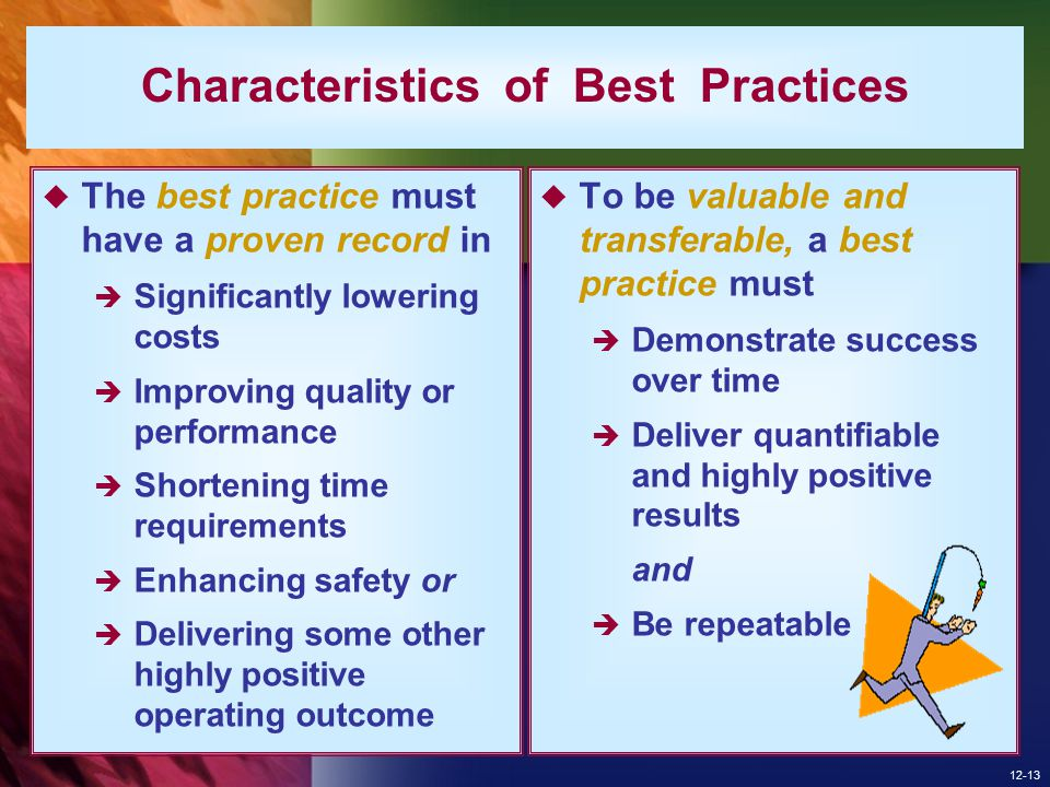 Characteristics of Best Practices