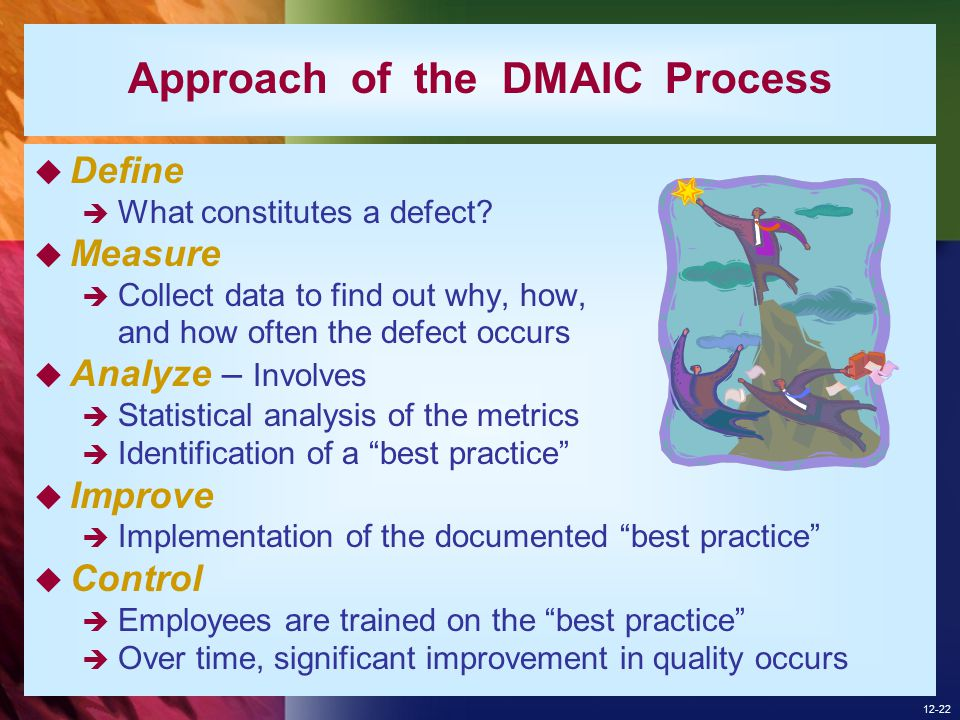 Approach of the DMAIC Process