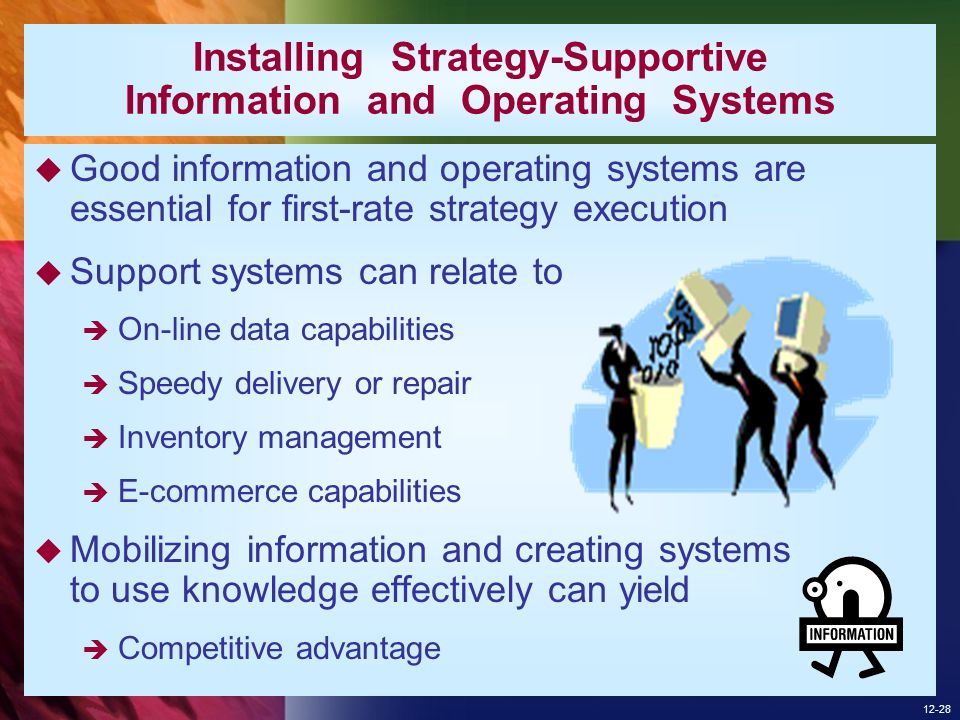 Installing Strategy-Supportive Information and Operating Systems