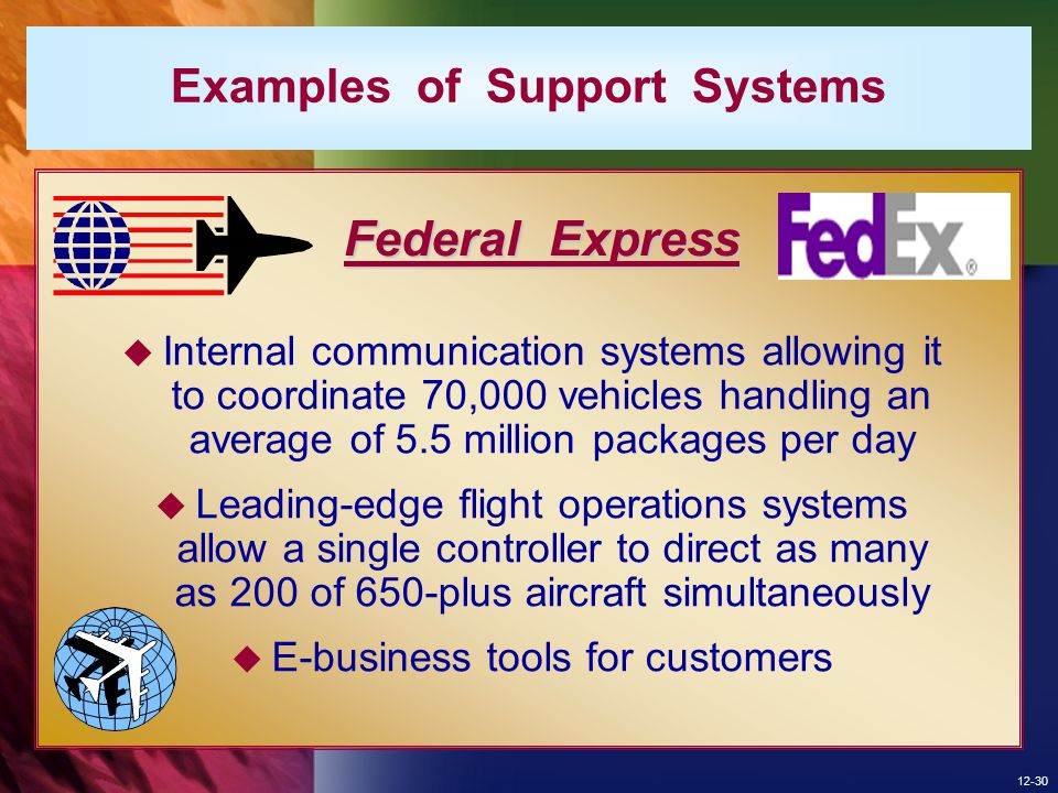 Examples of Support Systems