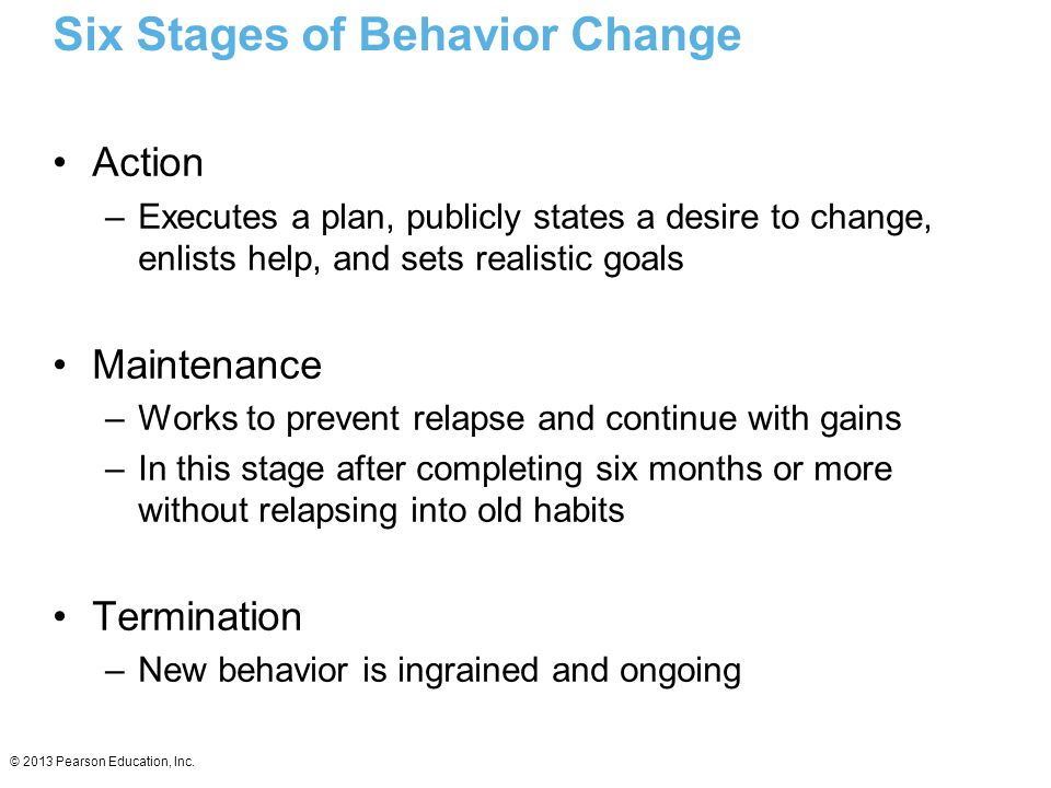 Six Stages of Behavior Change