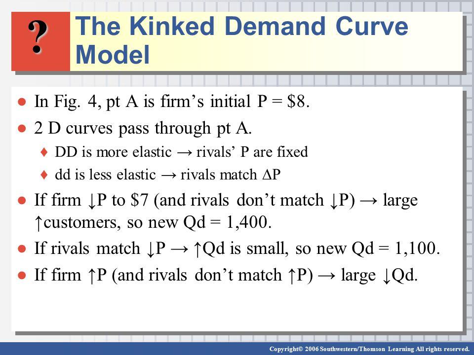 The Kinked Demand Curve Model